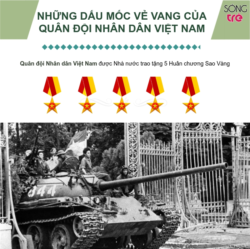 Những mốc son vàng của Quân đội Nhân dân Việt Nam